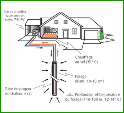 pompes chaleur ecotech energies. Black Bedroom Furniture Sets. Home Design Ideas